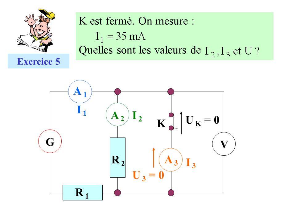 A 1A 1 G V I 1I 1 A 2A 2 I 2I 2 I 3I 3 A 3A 3 R 2R 2 R 1R 1 K Exercice 5 K est fermé. On mesure : Quelles sont les valeurs de U 3 = 0 U K = 0