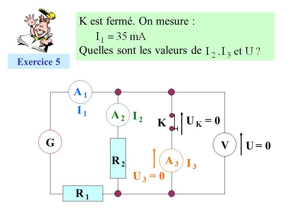 A 1A 1 G V I 1I 1 A 2A 2 I 2I 2 I 3I 3 A 3A 3 R 2R 2 R 1R 1 K Exercice 5 K est fermé. On mesure : Quelles sont les valeurs de U 3 = 0 U K = 0 U = 0