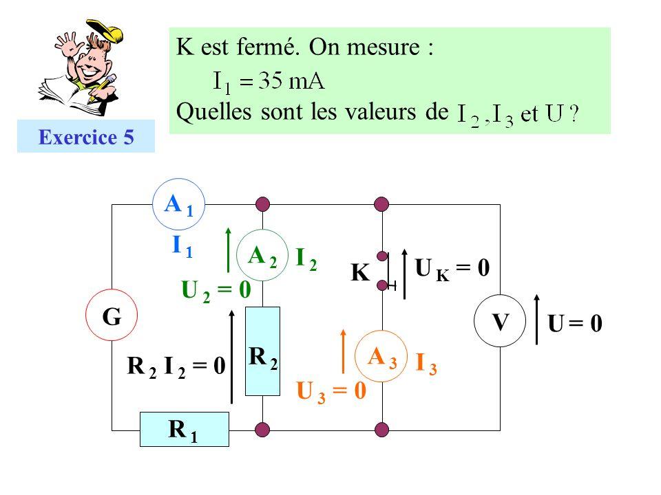 A 1A 1 G V I 1I 1 A 2A 2 I 2I 2 I 3I 3 A 3A 3 R 2R 2 R 1R 1 K Exercice 5 K est fermé. On mesure : Quelles sont les valeurs de U 3 = 0 U K = 0 U = 0 U