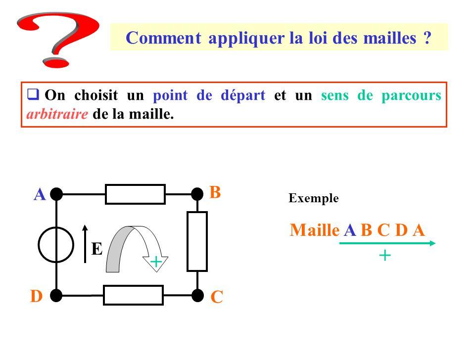 On choisit un point de départ et un sens de parcours arbitraire de la maille. Comment appliquer la loi des mailles ? A B C D E Exemple + + Maille A B