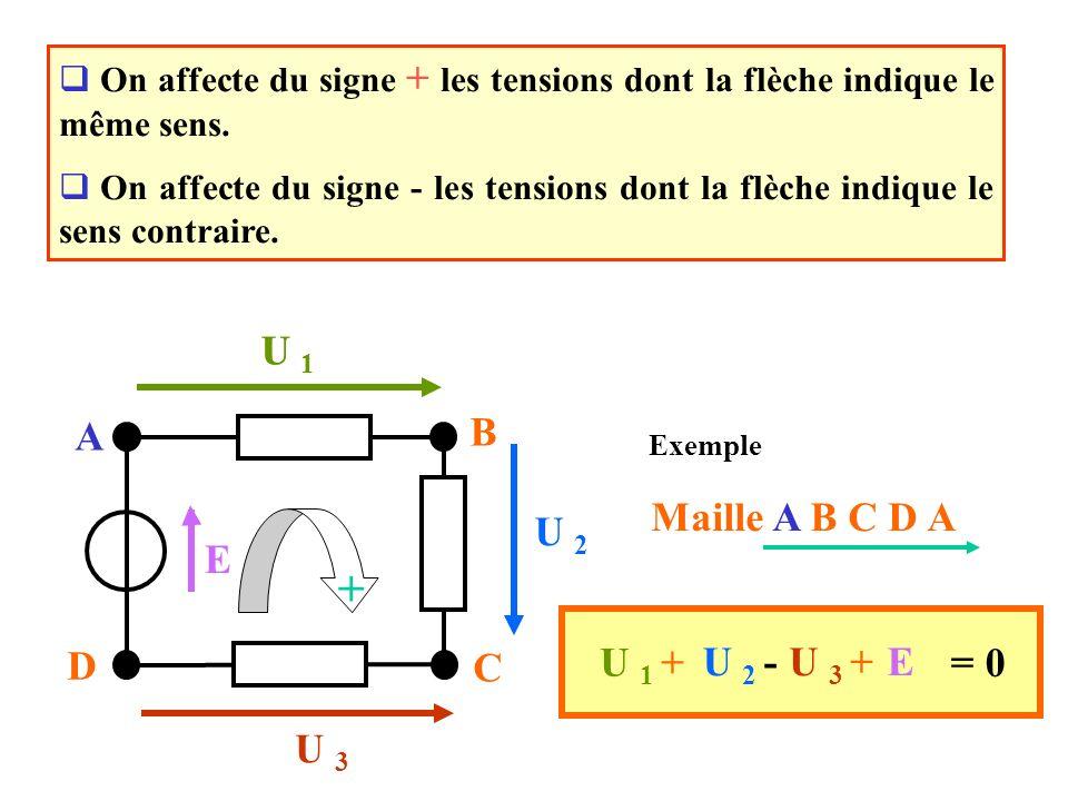 On affecte du signe + les tensions dont la flèche indique le même sens. On affecte du signe - les tensions dont la flèche indique le sens contraire. A
