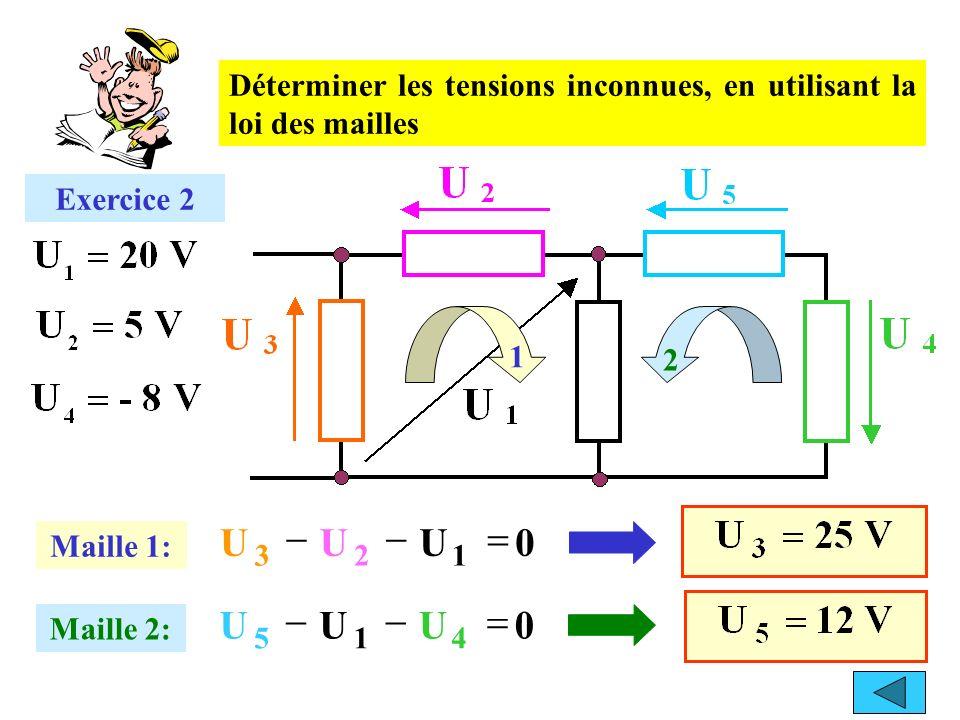 Exercice 2 Déterminer les tensions inconnues, en utilisant la loi des mailles 1 Maille 1: 0UUU 123 2 Maille 2: 0UUU 415