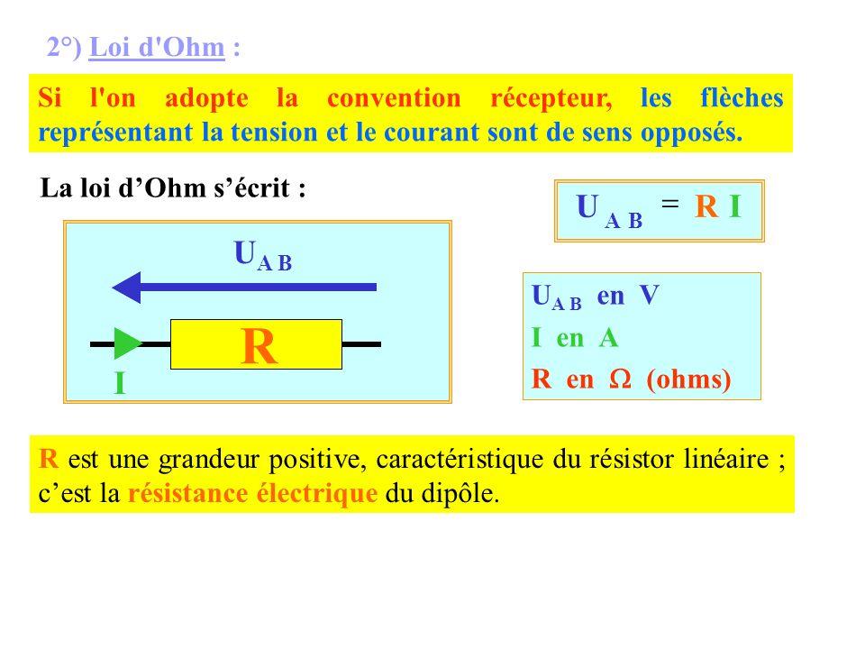 R est une grandeur positive, caractéristique du résistor linéaire ; cest la résistance électrique du dipôle. 2°) Loi d'Ohm : Si l'on adopte la convent