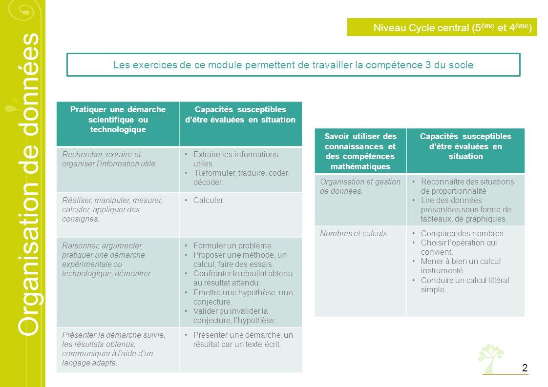 Organisation de données 2 Niveau Cycle central (5 ème et 4 ème ) Pratiquer une démarche scientifique ou technologique Capacités susceptibles dêtre éva