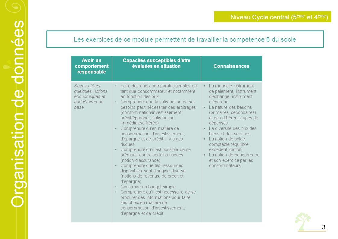 Organisation de données 3 Niveau Cycle central (5 ème et 4 ème ) Les exercices de ce module permettent de travailler la compétence 6 du socle Avoir un