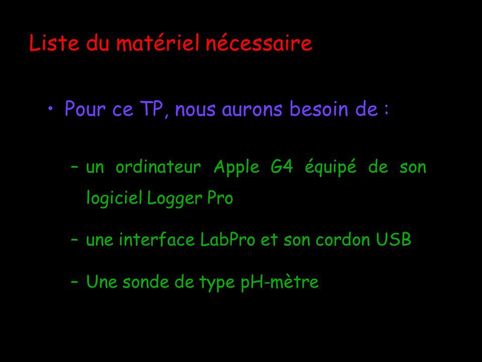 Liste du matériel nécessaire Pour ce TP, nous aurons besoin de : –un ordinateur Apple G4 équipé de son logiciel Logger Pro –une interface LabPro et so