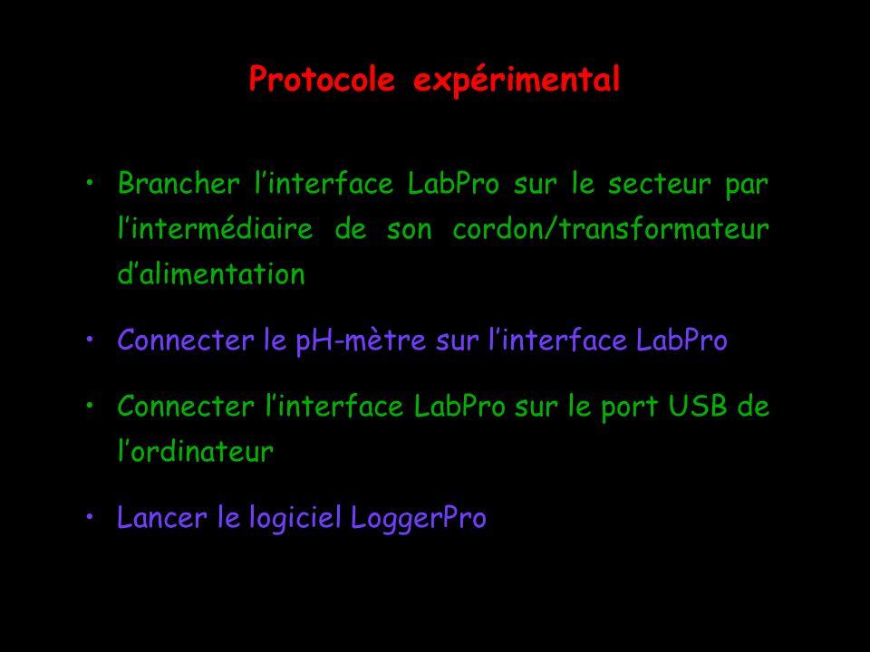 Protocole expérimental Brancher linterface LabPro sur le secteur par lintermédiaire de son cordon/transformateur dalimentation Connecter le pH-mètre s