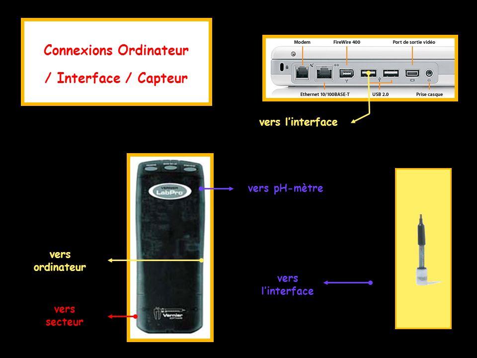 Connexions Ordinateur / Interface / Capteur vers pH-mètre vers secteur vers ordinateur vers linterface