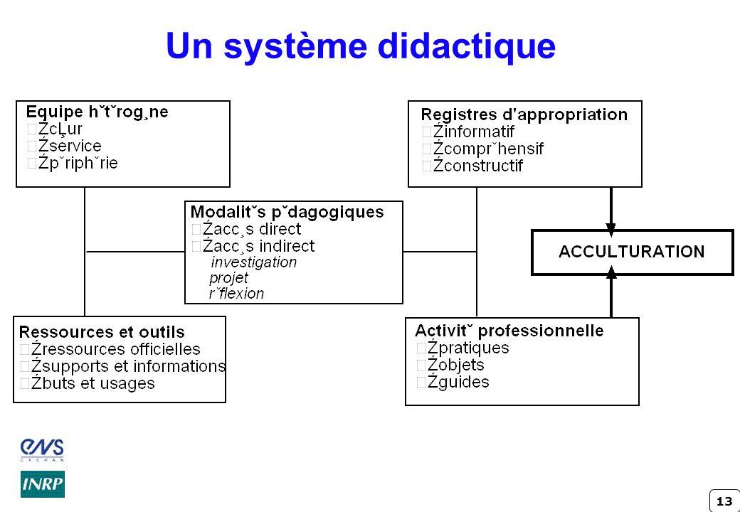13 Un système didactique
