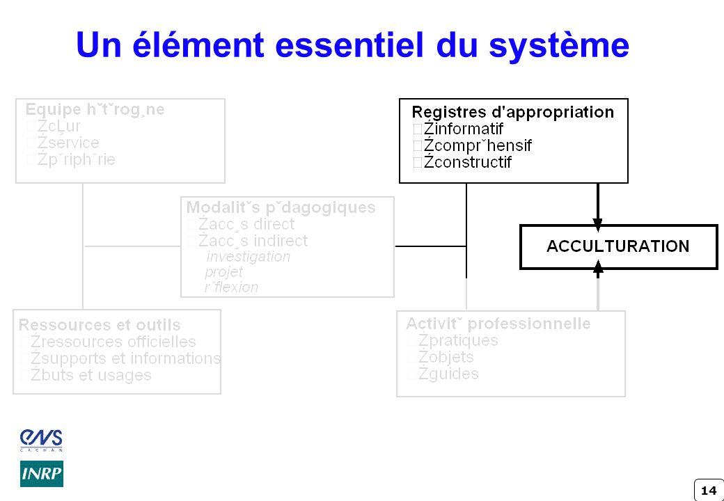 14 Un élément essentiel du système