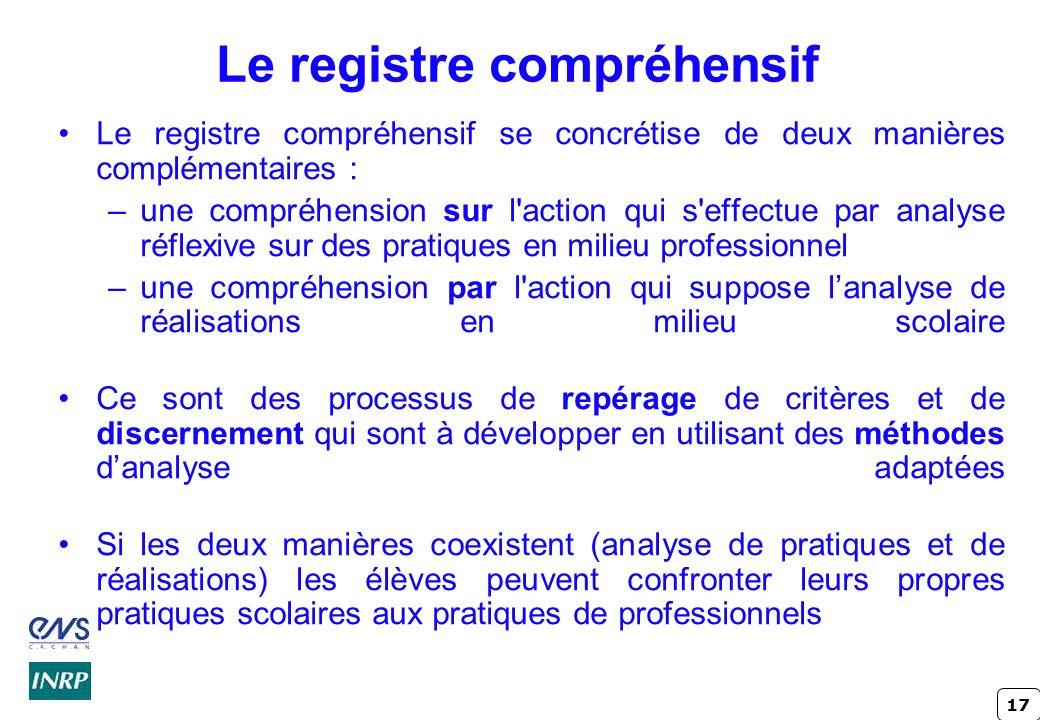 17 Le registre compréhensif Le registre compréhensif se concrétise de deux manières complémentaires : –une compréhension sur l'action qui s'effectue p