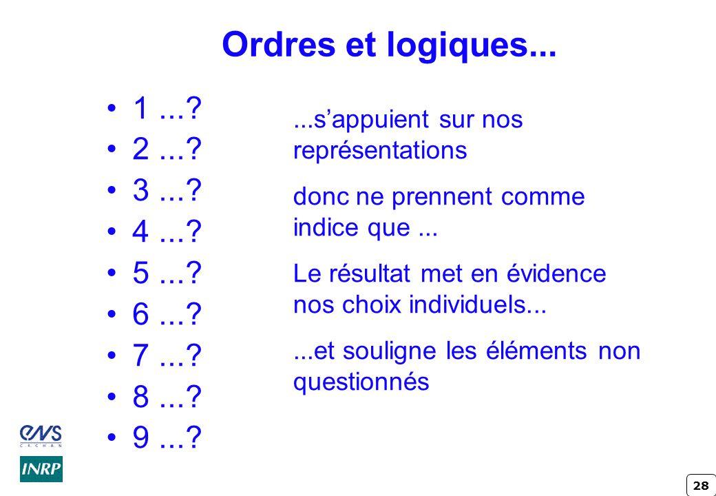 28 Ordres et logiques... 1...? 2...? 3...? 4...? 5...? 6...? 7...? 8...? 9...?...sappuient sur nos représentations donc ne prennent comme indice que..