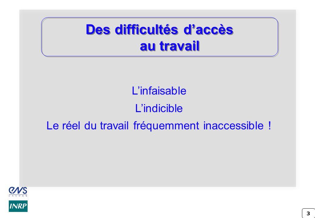 3 Des difficultés daccès au travail Linfaisable Lindicible Le réel du travail fréquemment inaccessible !