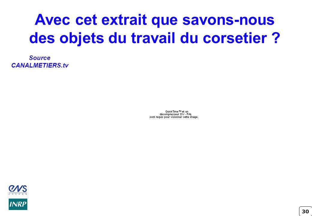 30 Avec cet extrait que savons-nous des objets du travail du corsetier ? Source CANALMETIERS.tv