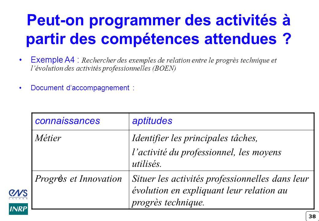 38 Peut-on programmer des activités à partir des compétences attendues ? Exemple A4 : Rechercher des exemples de relation entre le progrès technique e