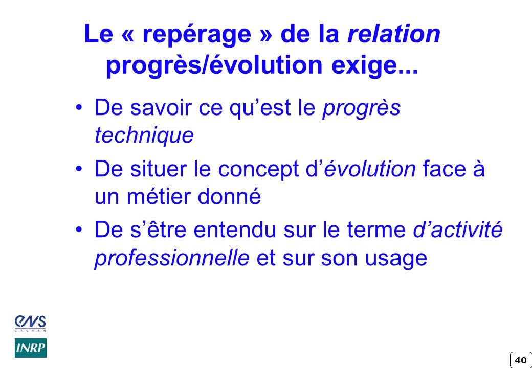 40 Le « repérage » de la relation progrès/évolution exige... De savoir ce quest le progrès technique De situer le concept dévolution face à un métier