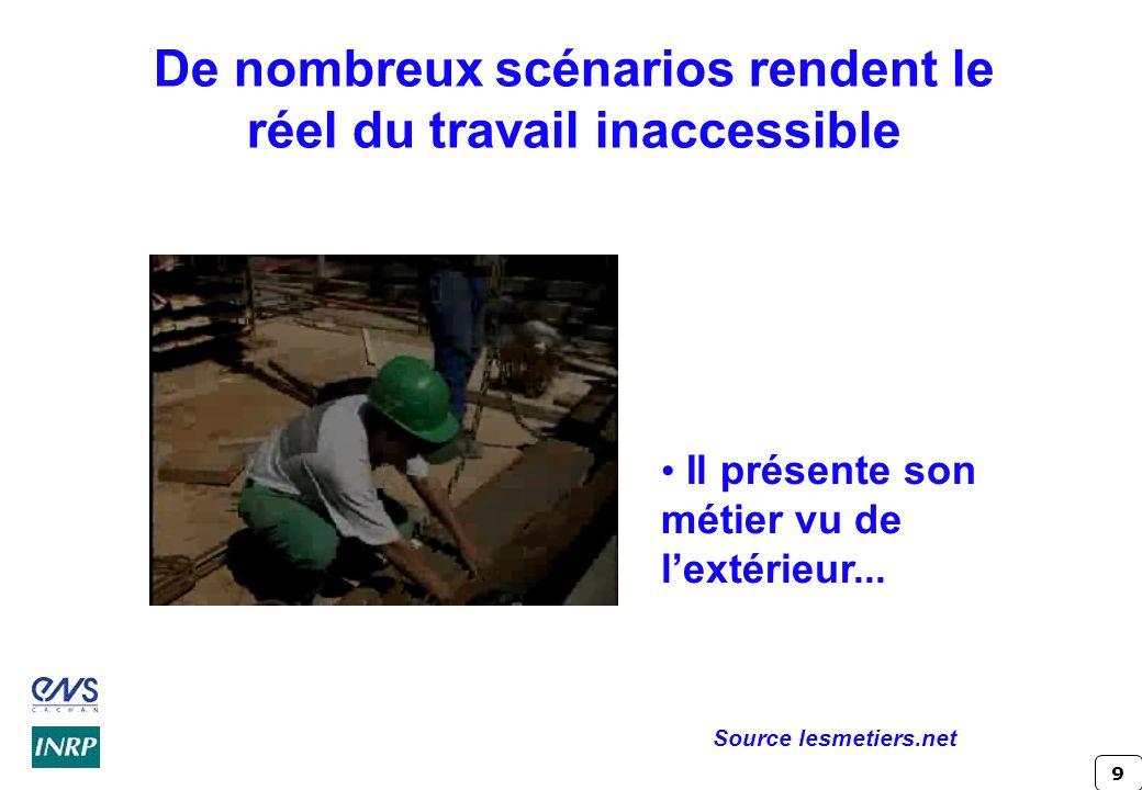 9 De nombreux scénarios rendent le réel du travail inaccessible Il présente son métier vu de lextérieur... Source lesmetiers.net