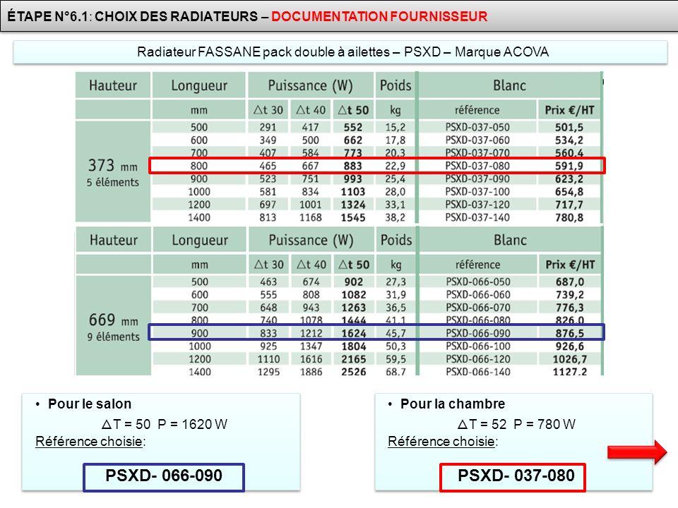 ÉTAPE N°6.1: CHOIX DES RADIATEURS – DOCUMENTATION FOURNISSEUR Radiateur FASSANE pack double à ailettes – PSXD – Marque ACOVA Pour le salon T = 50 P =