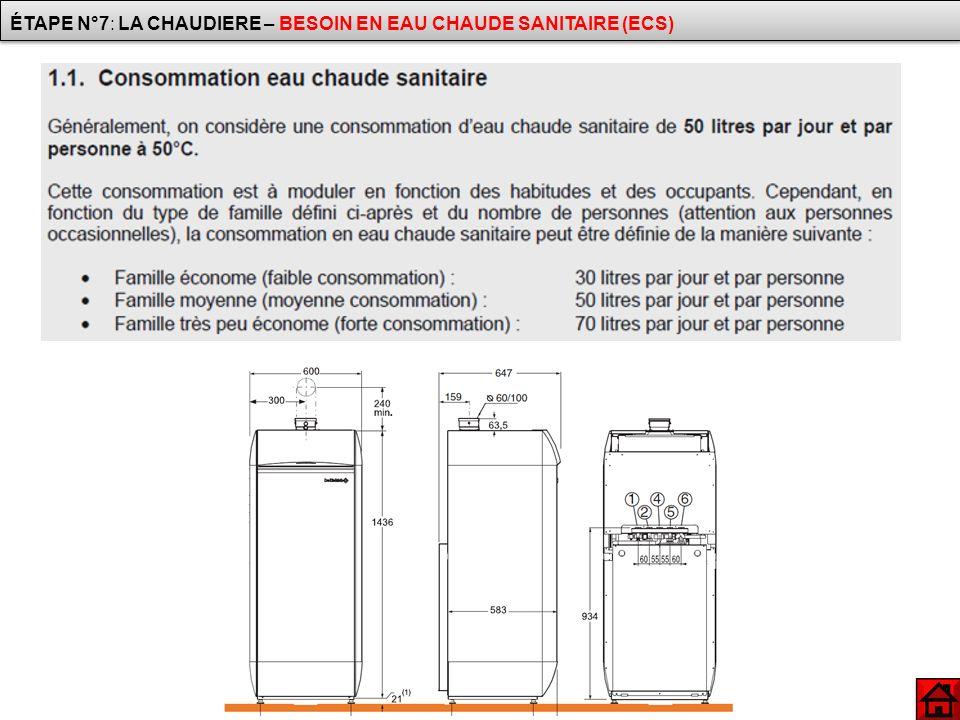 DIMENSIONNEMENT DUNE INSTALLATION DE CHAUFFAGE ÉTAPE N°7: LA CHAUDIERE – BESOIN EN EAU CHAUDE SANITAIRE (ECS)