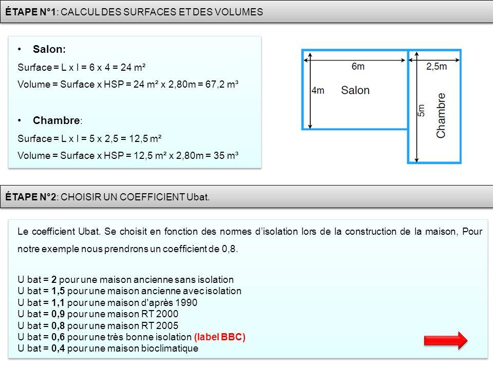 Salon : Surface = L x l = 6 x 4 = 24 m² Volume = Surface x HSP = 24 m² x 2,80m = 67,2 m³ Chambre : Surface = L x l = 5 x 2,5 = 12,5 m² Volume = Surfac