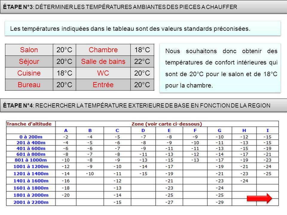 ÉTAPE N°3: DÉTERMINER LES TEMPÉRATURES AMBIANTES DES PIECES A CHAUFFER Les températures indiquées dans le tableau sont des valeurs standards préconisé