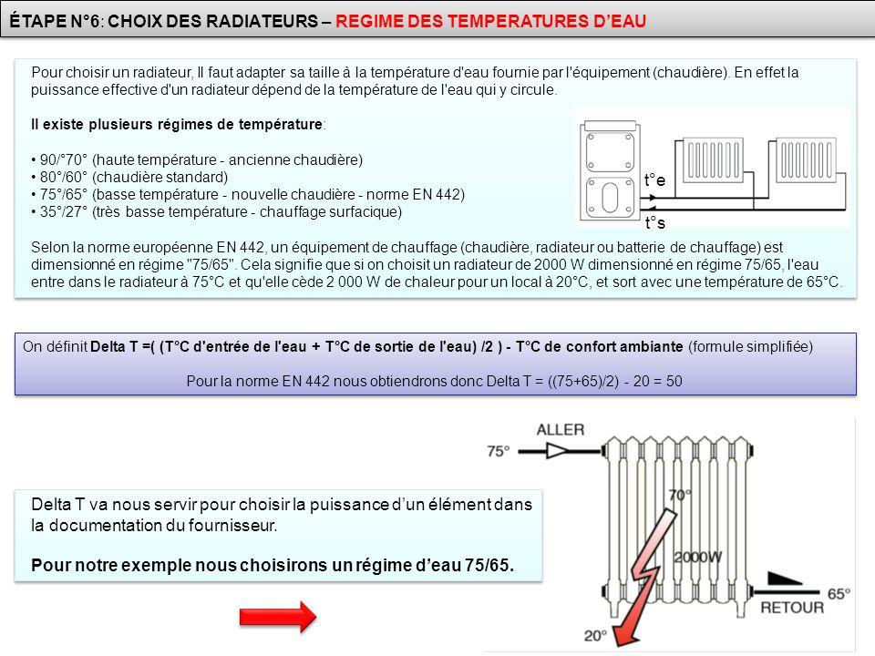 ÉTAPE N°6: CHOIX DES RADIATEURS – REGIME DES TEMPERATURES DEAU Pour choisir un radiateur, Il faut adapter sa taille à la température d'eau fournie par