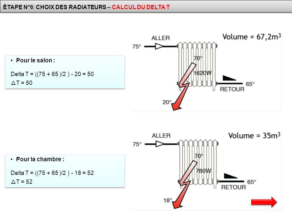 ÉTAPE N°6: CHOIX DES RADIATEURS – CALCUL DU DELTA T Pour le salon : Delta T = ((75 + 65 )/2 ) - 20 = 50 T = 50 Pour le salon : Delta T = ((75 + 65 )/2