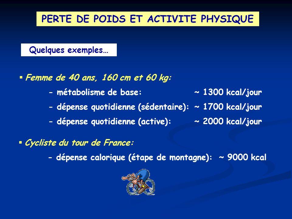 PERTE DE POIDS ET ACTIVITE PHYSIQUE Exemple: = 490 kcal 5 min 60 min (ou 7 km) 70 kg 7 km/h Course: 1 kcal/kg/km 70 kcal/km (70 kg) Marche: 0.7 kcal/kg/km 50 kcal/km (70 kg)