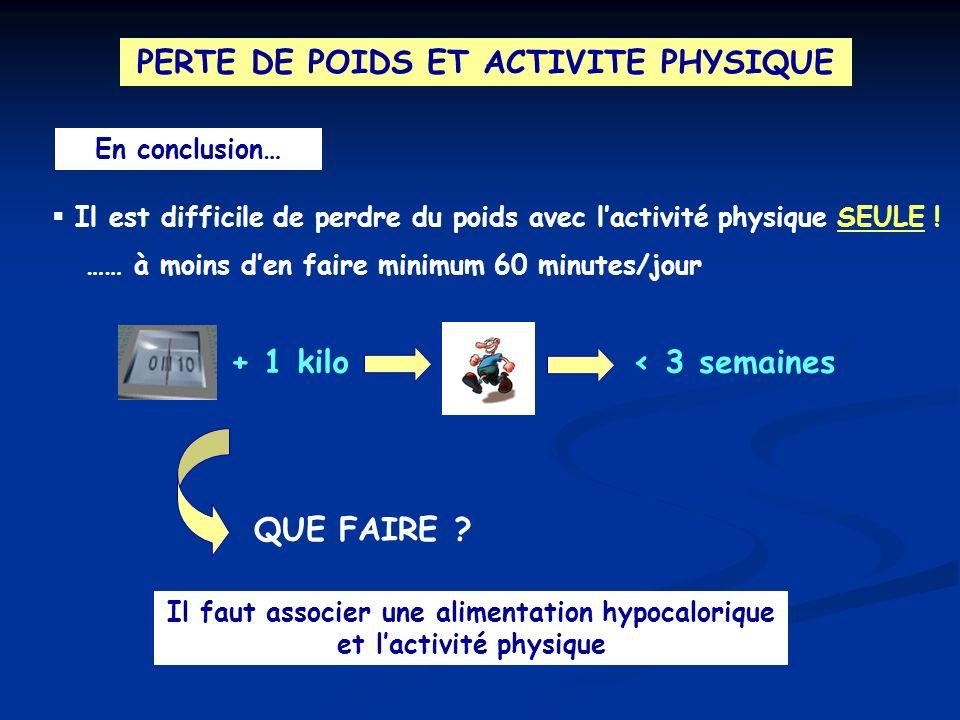 PERTE DE POIDS ET ACTIVITE PHYSIQUE 1 kg de graisse = 9000 kcal Balance énergétique: - 300 kcal/jour 1 mois plus tard… - 1 kilo 70 kg, 7 km/h 3 x 45 min/sem - 1.5 kilo