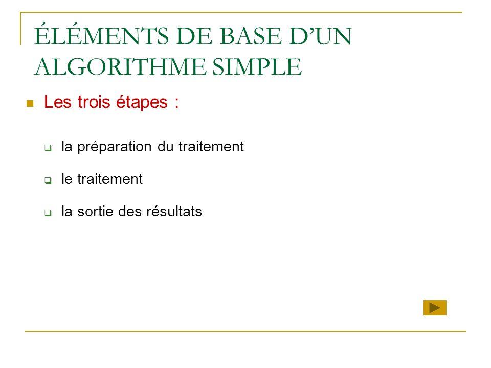 ÉLÉMENTS DE BASE DUN ALGORITHME SIMPLE Les trois étapes : la préparation du traitement le traitement la sortie des résultats