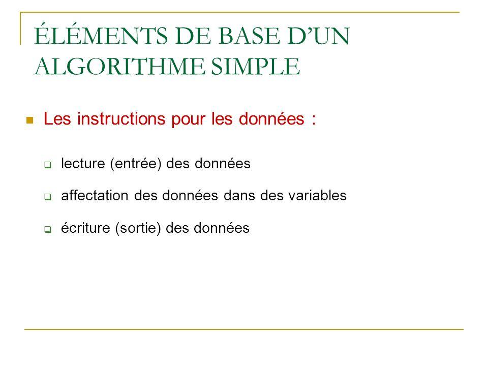 ÉLÉMENTS DE BASE DUN ALGORITHME SIMPLE Les instructions pour les données : lecture (entrée) des données affectation des données dans des variables écr