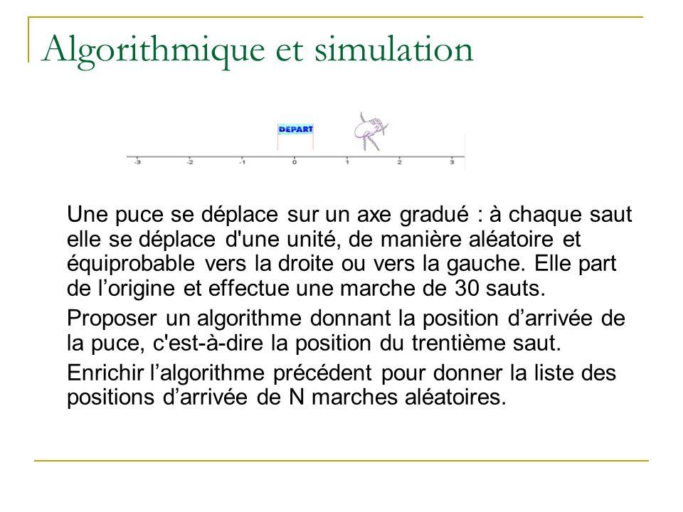 Algorithmique et simulation Une puce se déplace sur un axe gradué : à chaque saut elle se déplace d'une unité, de manière aléatoire et équiprobable ve