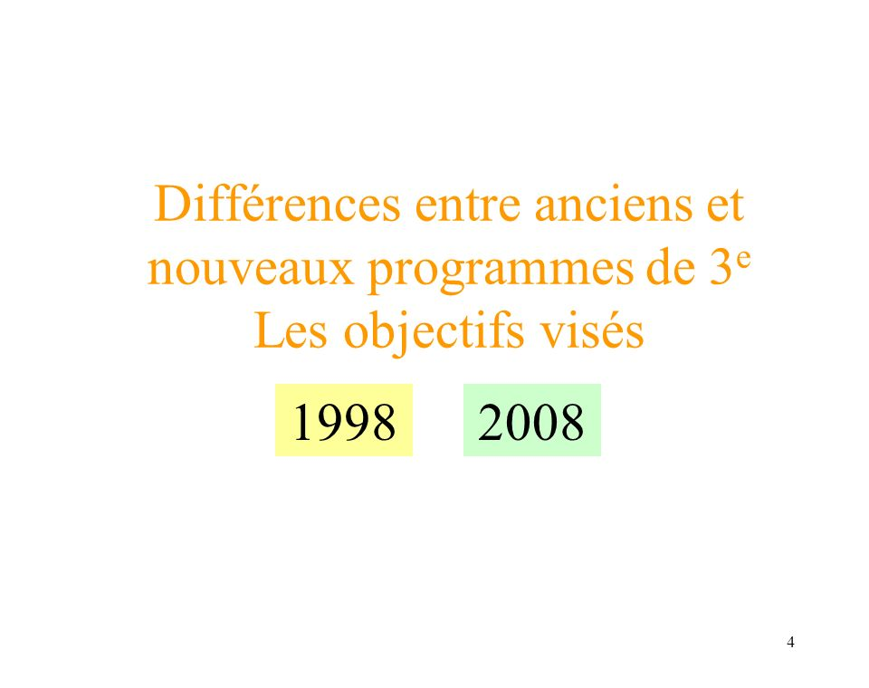 4 Différences entre anciens et nouveaux programmes de 3 e Les objectifs visés 19982008