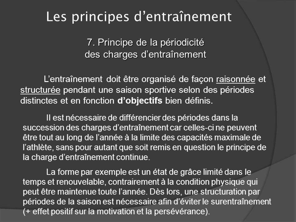 Les principes dentraînement 6. Principe de la spécificité des charges dentraînement Lentraînement doit être spécifique : Spécifique à la discipline pr