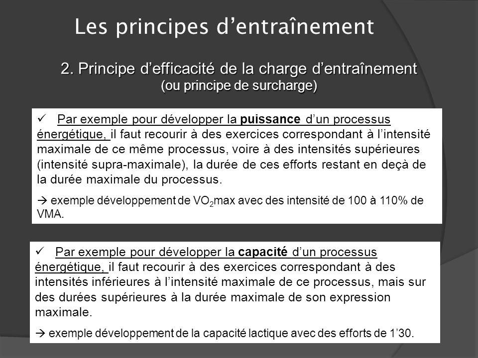 Les principes dentraînement 2. Principe defficacité de la charge dentraînement (ou principe de surcharge) Il faut que la charge dentraînement dépasse
