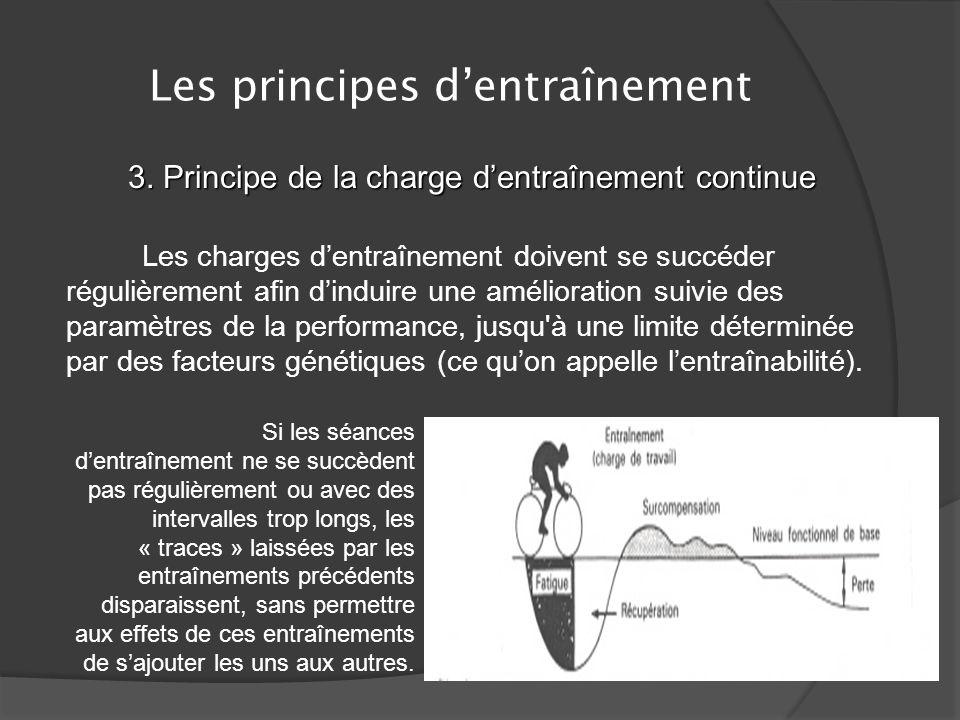 Les principes dentraînement 2. Principe defficacité de la charge dentraînement (ou principe de surcharge) Par exemple pour développer la puissance dun
