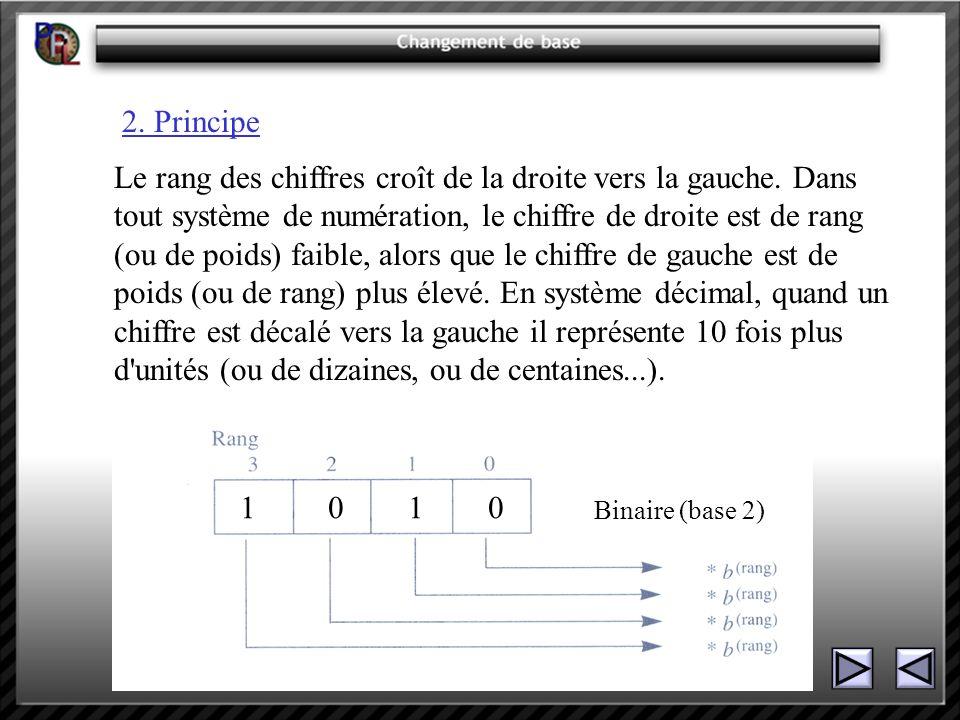 2. Principe Le rang des chiffres croît de la droite vers la gauche. Dans tout système de numération, le chiffre de droite est de rang (ou de poids) fa
