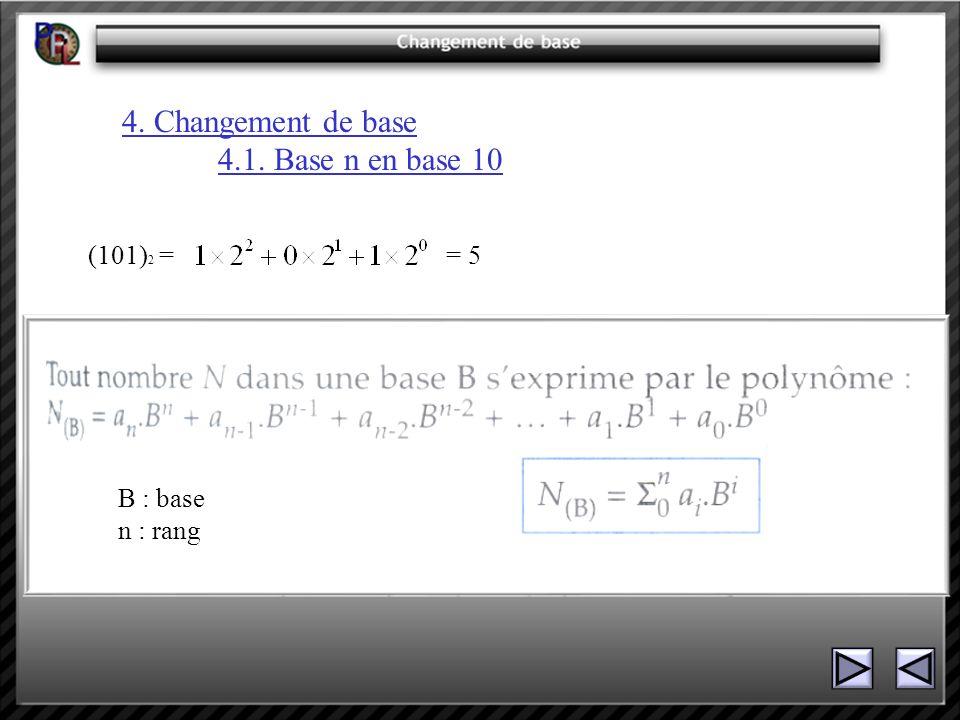 4. Changement de base 4.1. Base n en base 10 (101) 2 = = 5 B : base n : rang