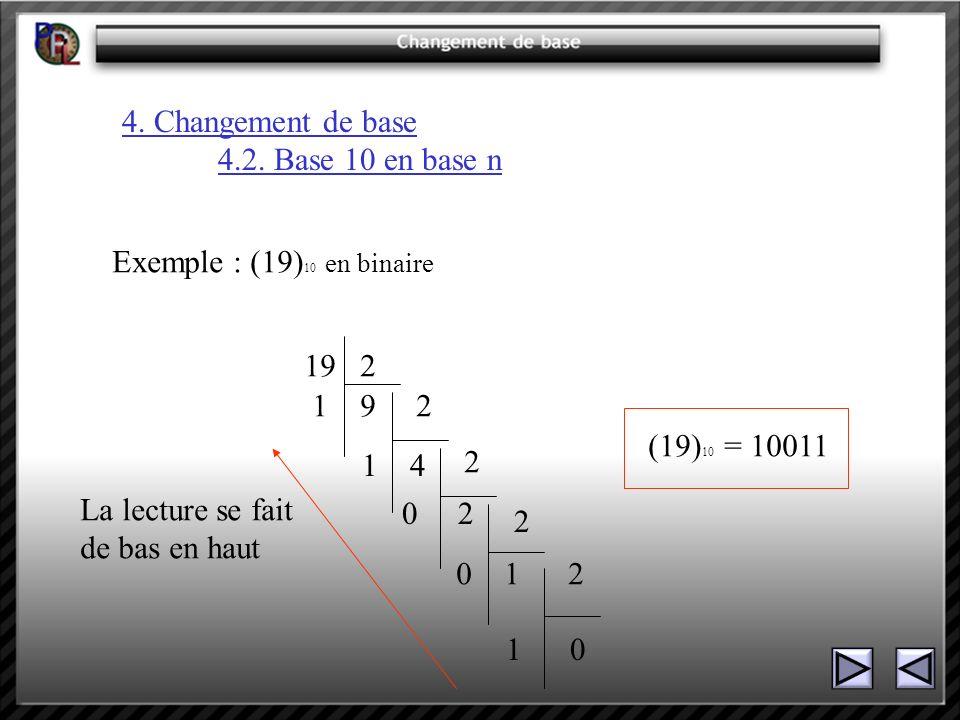 4. Changement de base 4.2. Base 10 en base n Exemple : (19) 10 en binaire 19 2 1 92 1 4 0 2 2 2 0 12 1 0 (19) 10 = 10011 La lecture se fait de bas en