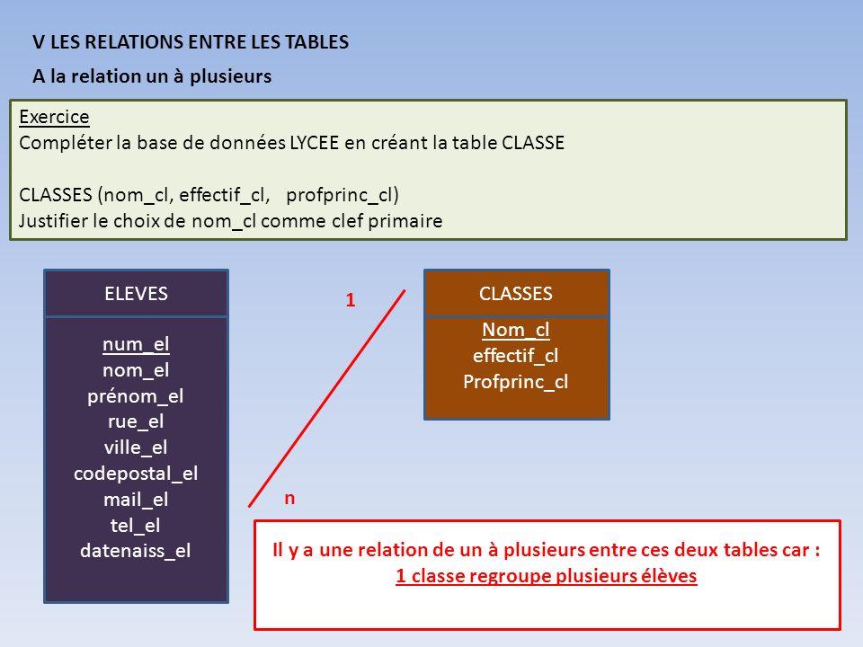 V LES RELATIONS ENTRE LES TABLES A la relation un à plusieurs Exercice Compléter la base de données LYCEE en créant la table CLASSE CLASSES (nom_cl, e