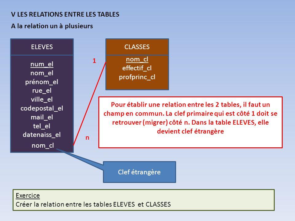 V LES RELATIONS ENTRE LES TABLES A la relation un à plusieurs ELEVES num_el nom_el prénom_el rue_el ville_el codepostal_el mail_el tel_el datenaiss_el
