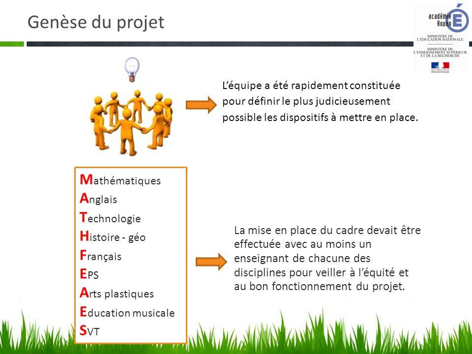 La mise en place du cadre devait être effectuée avec au moins un enseignant de chacune des disciplines pour veiller à léquité et au bon fonctionnement du projet.