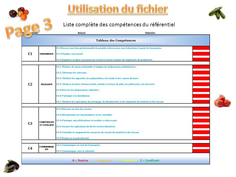 Le tableau de bord « suivi des modules, compétences et axes de progrès »»