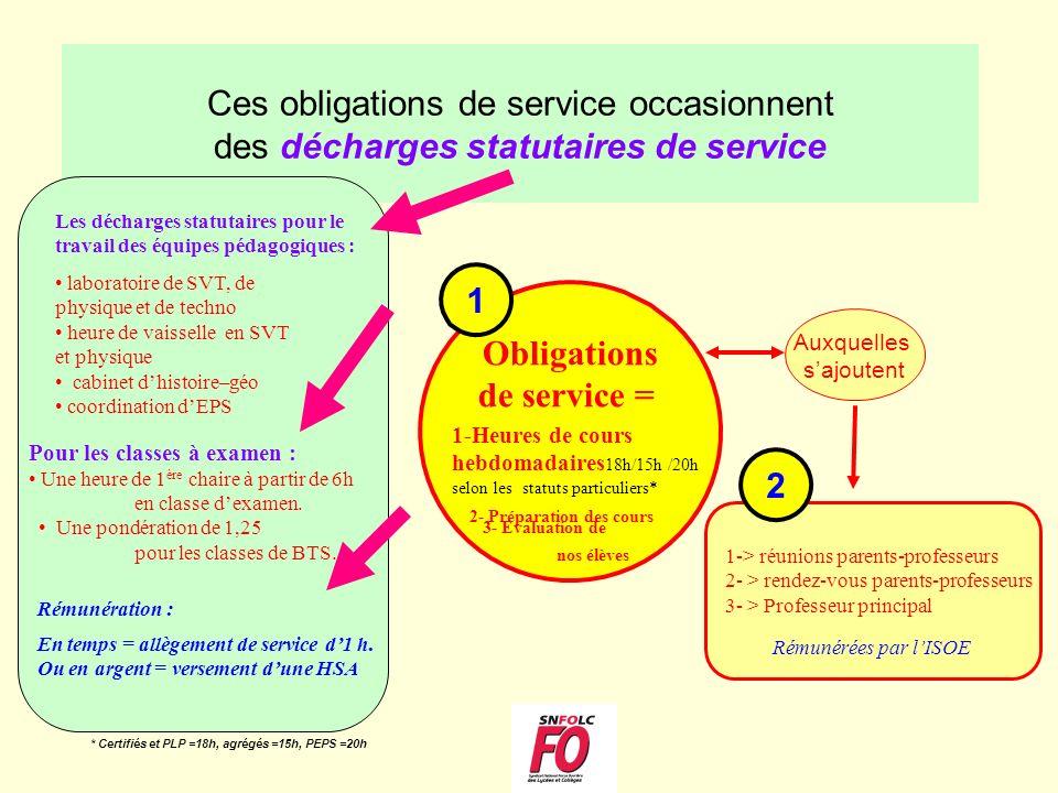 Ces obligations de service occasionnent des décharges statutaires de service * Certifiés et PLP =18h, agrégés =15h, PEPS =20h Les décharges statutaire
