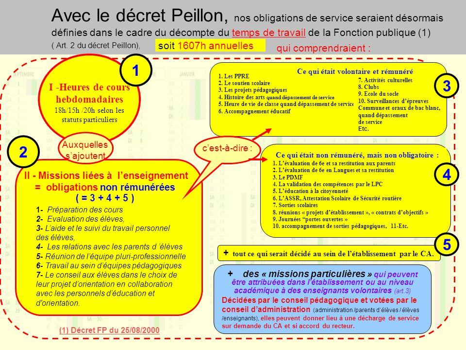 Avec le décret Peillon, nos obligations de service seraient désormais définies dans le cadre du décompte du temps de travail de la Fonction publique (