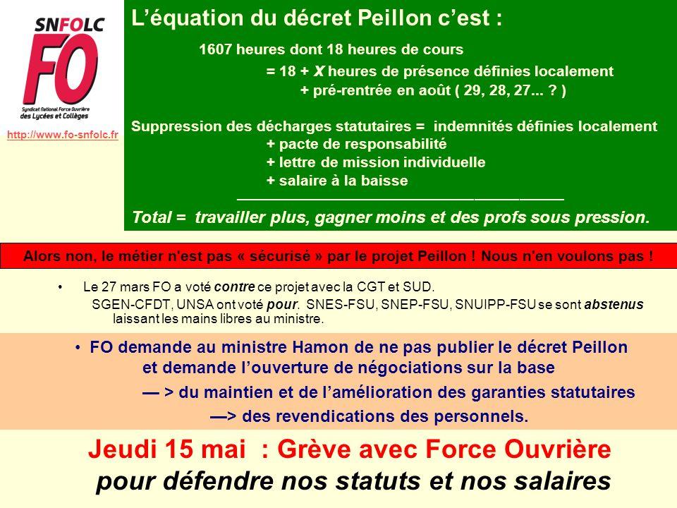 Le 27 mars FO a voté contre ce projet avec la CGT et SUD. SGEN-CFDT, UNSA ont voté pour. SNES-FSU, SNEP-FSU, SNUIPP-FSU se sont abstenus laissant les