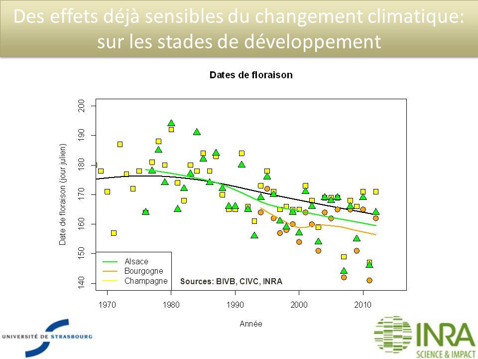 Des effets déjà sensibles du changement climatique: sur les stades de développement Sources: BIVB, CIVC, INRA