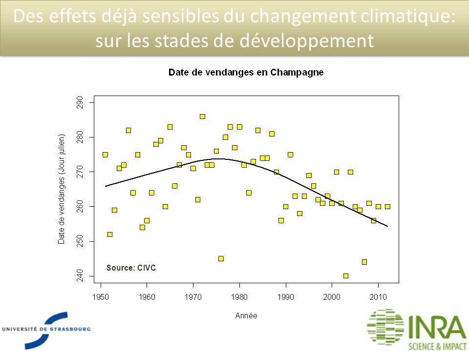 Des effets déjà sensibles du changement climatique: sur les stades de développement Source: CIVC