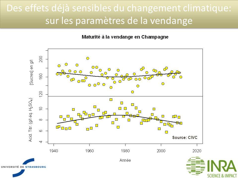 Des effets déjà sensibles du changement climatique: sur les paramètres de la vendange Données de base CIVA, interpolations INRA