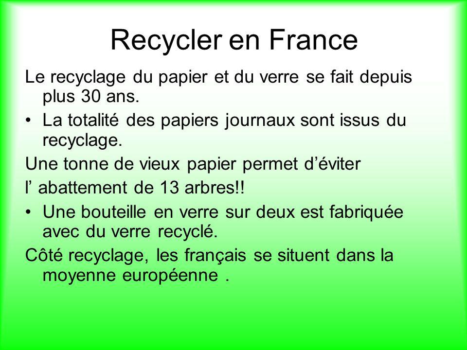 Recycler en France Le recyclage du papier et du verre se fait depuis plus 30 ans.